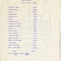 Document and Correspondence: Holy Cross Church Budget, 1961 and Invititation to Holy Cross Church Roll Call Dinner, November 17, 1960